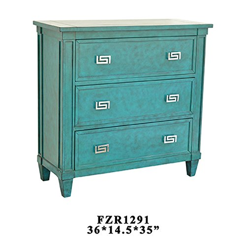Cute Turquoise Chest